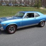 1969 Chevrolet Nova SS 396 Light Blue